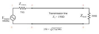 quarter wave transmission matches source load