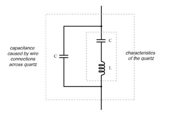 quartz crystal equivalent circuit