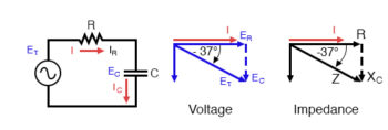 r c circuit impedance phasor diagram