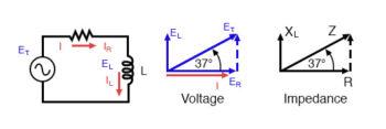 r l circuit impedance phasor diagram