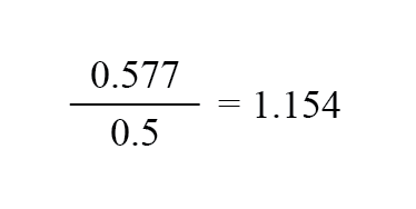 ratio between rms and average
