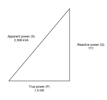 reactive power calculated from true and apparent power