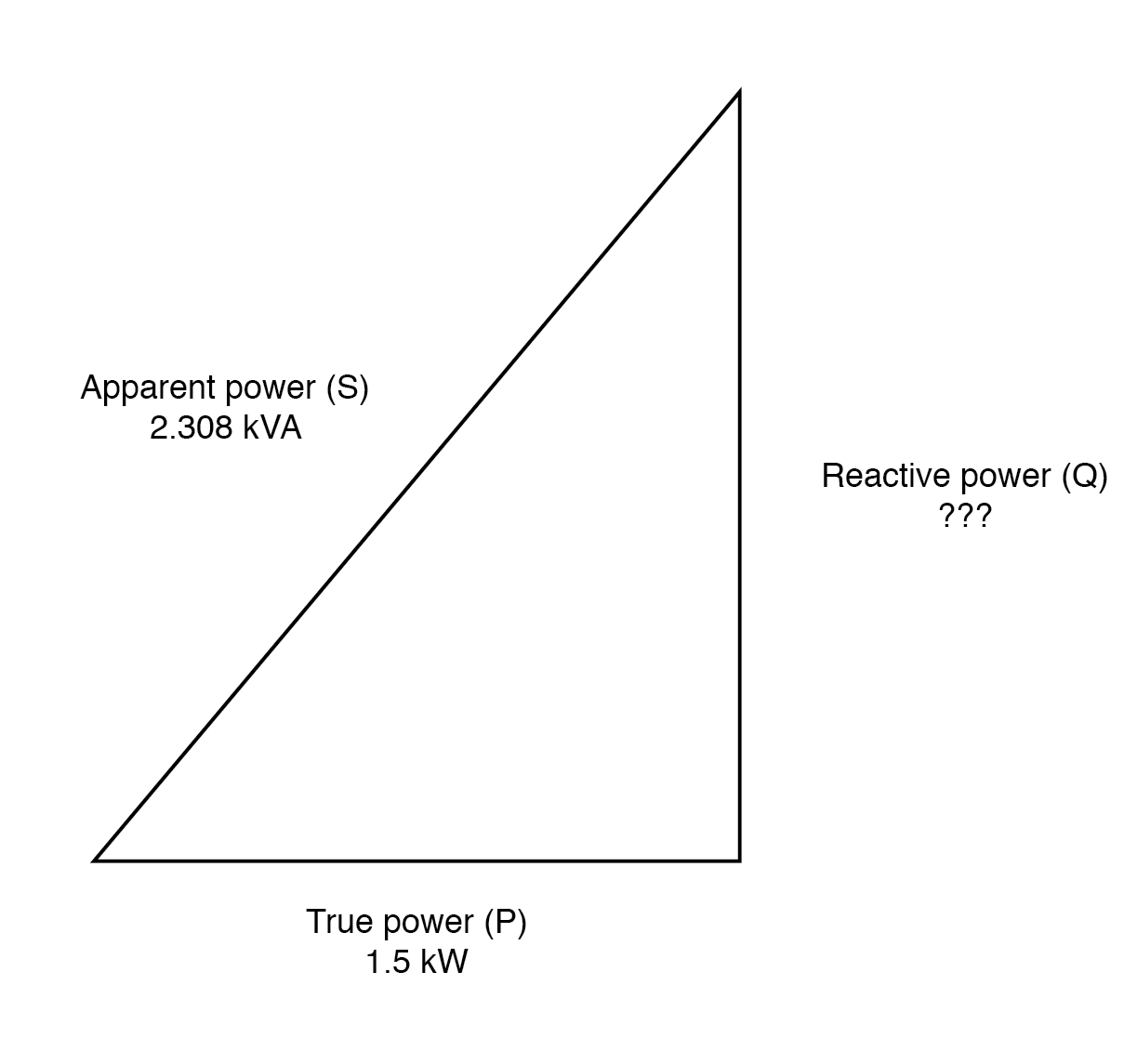 Reactive power may be calculated from true power and apparent power.