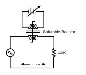 reactors power winding