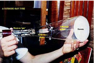 real cathode ray tube photograph
