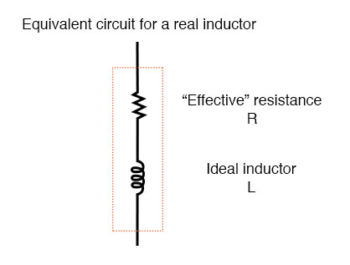 real inductor inductor equivalent circuit2