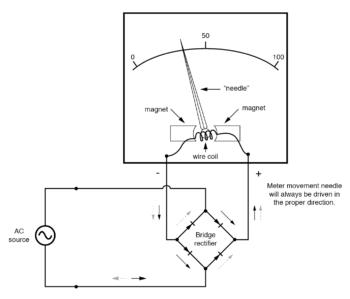 rectified ac meter movement