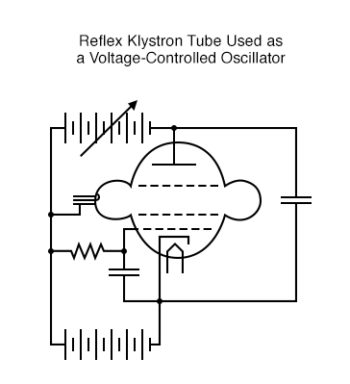 relex klystron tube used as a voltage controlled oscillator