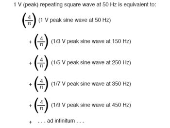 repeating square wave at 50hz
