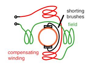 repulsion ac motor