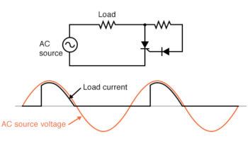 resistance inserted in gate circuit