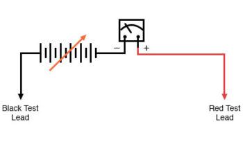 resistance measurements ohmmeter