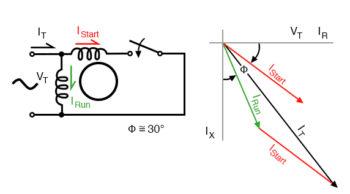 resistance split phase motor induction motor