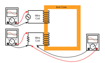 resistive load on secondary has voltage and current in phase