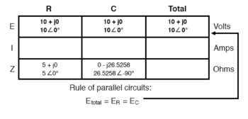 resistor and capacitor in parallel table2
