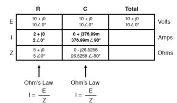 resistor and capacitor in parallel table3