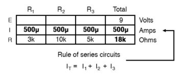 resistor current table