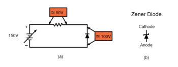 reverse biased si small signal diode breaks down
