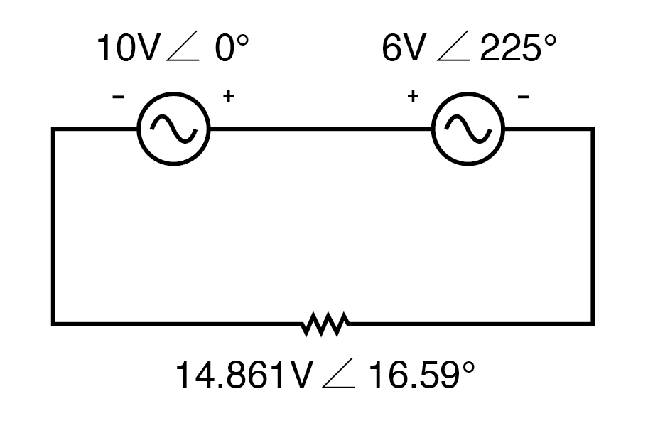 Reversing the voltmeter leads on the 6V source changes the phase angle by 180°