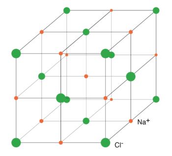 rigid crystal structure