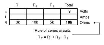 rule of series circuits