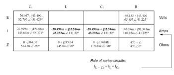 rule of series circuits table1