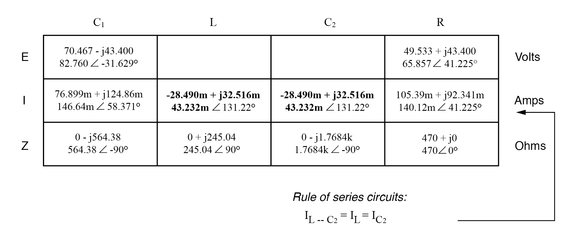 rule of series circuits table 1