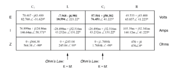 rule of series circuits table2