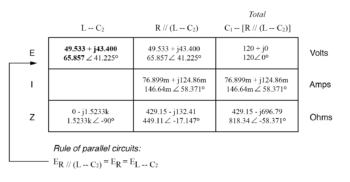 rule of series circuits table3
