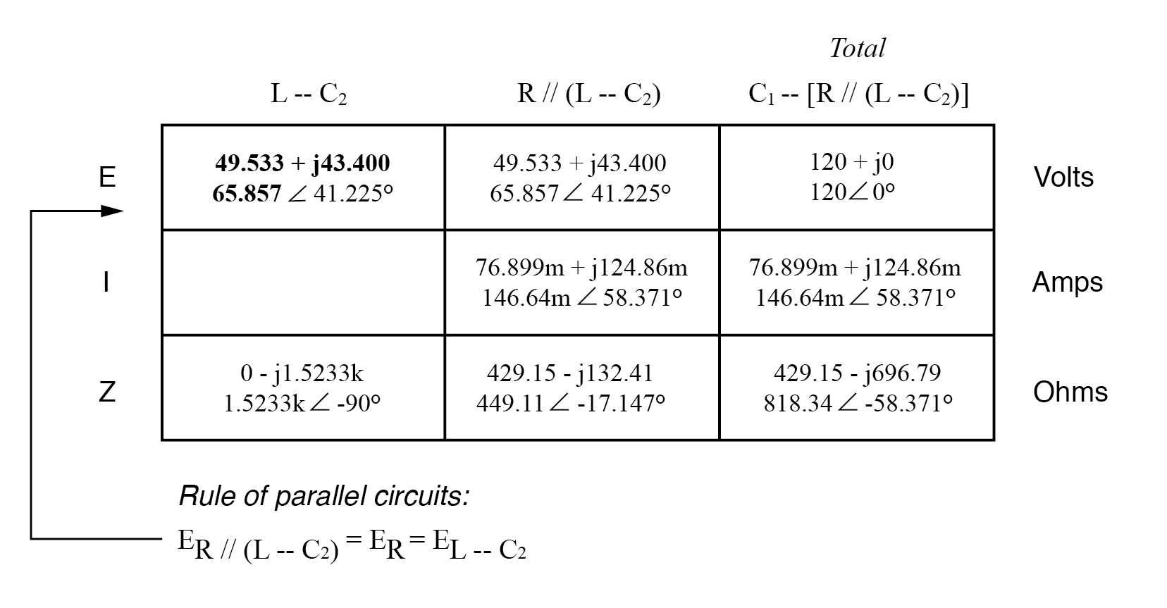 rule of series circuits table 3