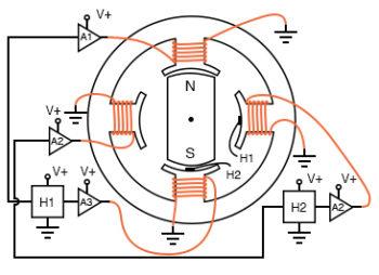rushless DC motor 2 φ push pull drive