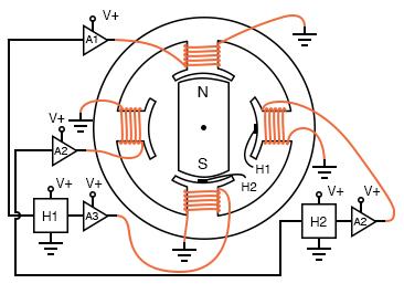 Brushless DC motor 2-φ push-pull drive