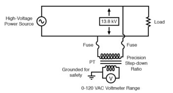 safe value applicable to conventional voltmeter
