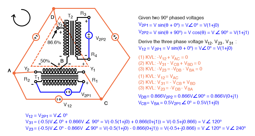 Scott-T transformer 2-φ to 3-φ conversion equations.
