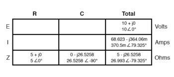 series circuit table1