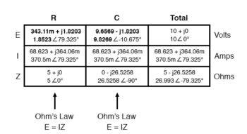 series circuit table2