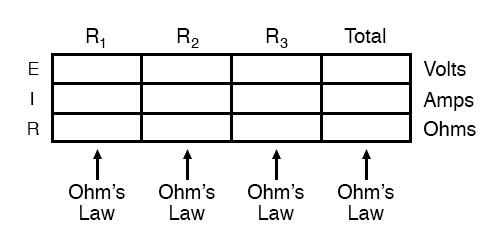 series circuits table method
