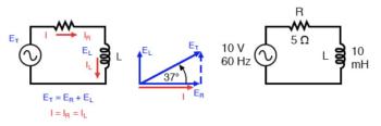 series resistor inductor circuit