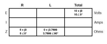 series resistor inductor circuit table1