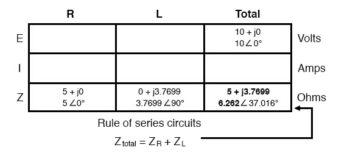 series resistor inductor circuit table2