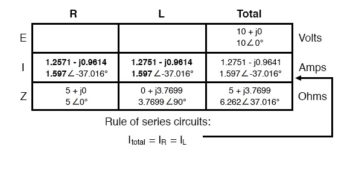 series resistor inductor circuit table4