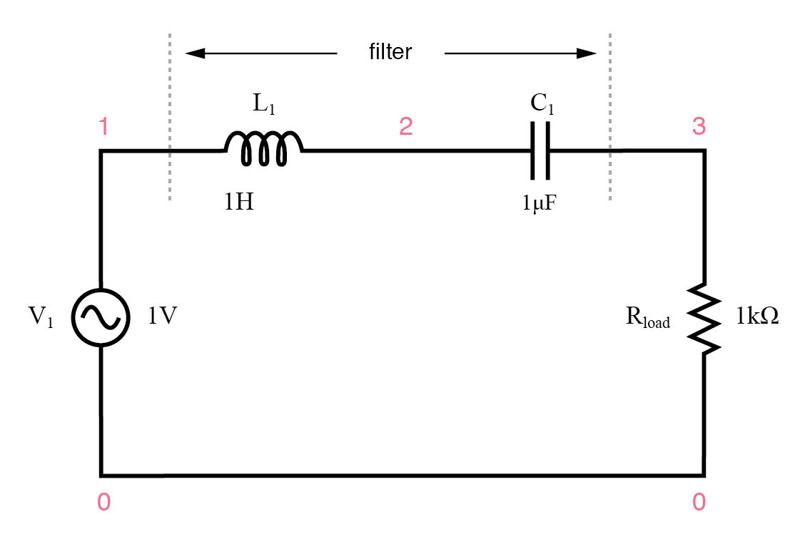 Series resonant LC band-pass filter.