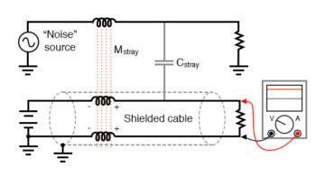 shielded twisted pair minimized noise