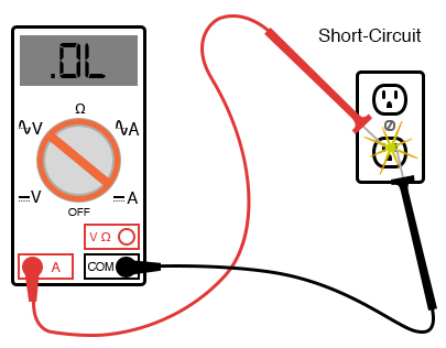 short circuit through the multimeter