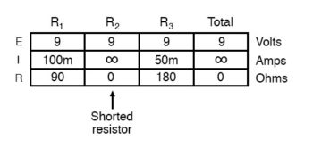 shorted components parallel circuit table