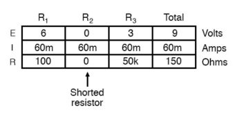 shorted components series circuit table