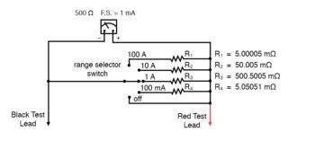shunt resistances ammeter