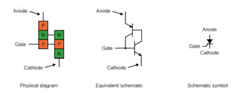 silicon controlled rectifier diagram