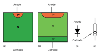 silicon diode cross section
