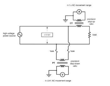 simple ac meter movements